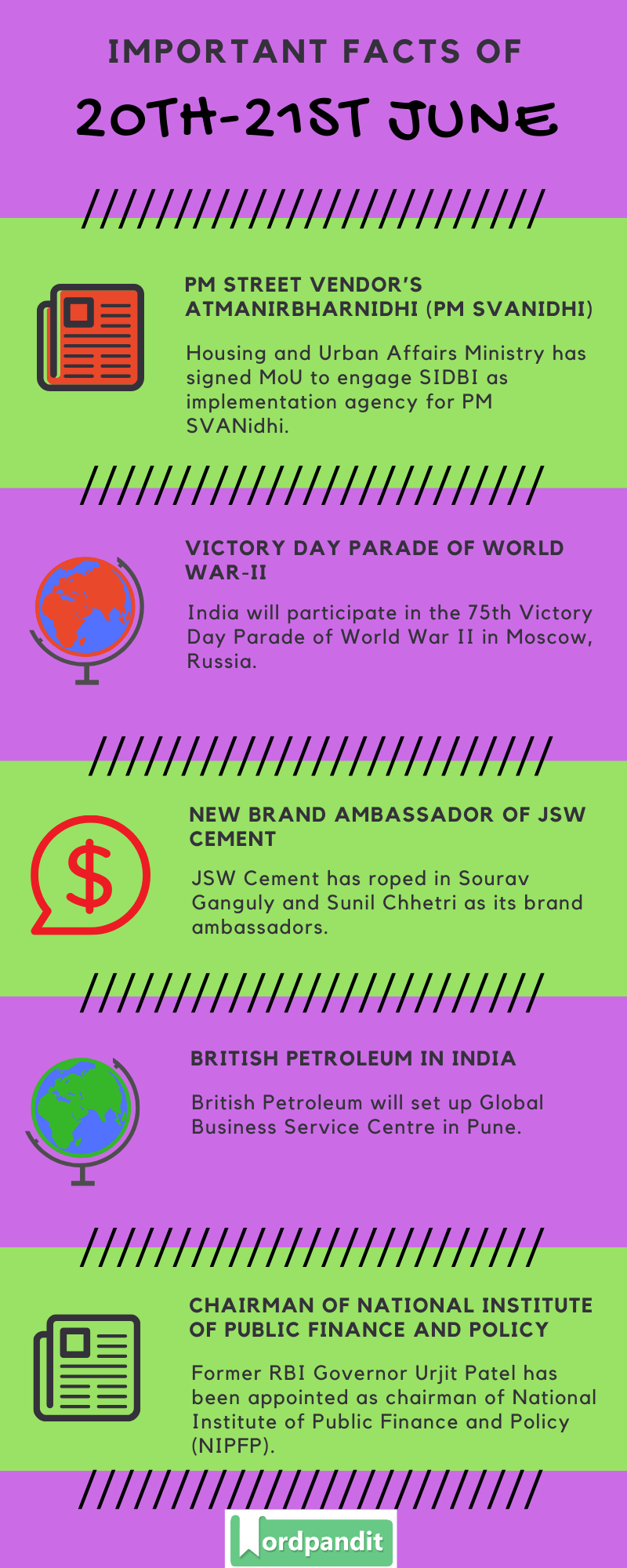 Daily Current Affairs 20th-21st June 2020 Current Affairs Quiz 20th-21st June 2020 Current Affairs Infographic