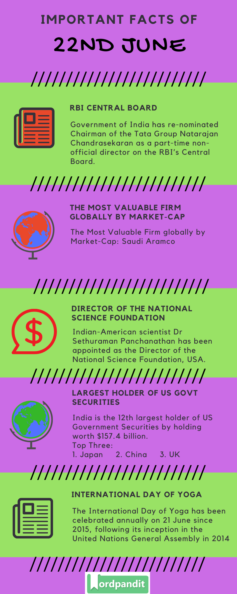 Daily Current Affairs 22nd June 2020 Current Affairs Quiz 22nd June 2020 Current Affairs Infographic