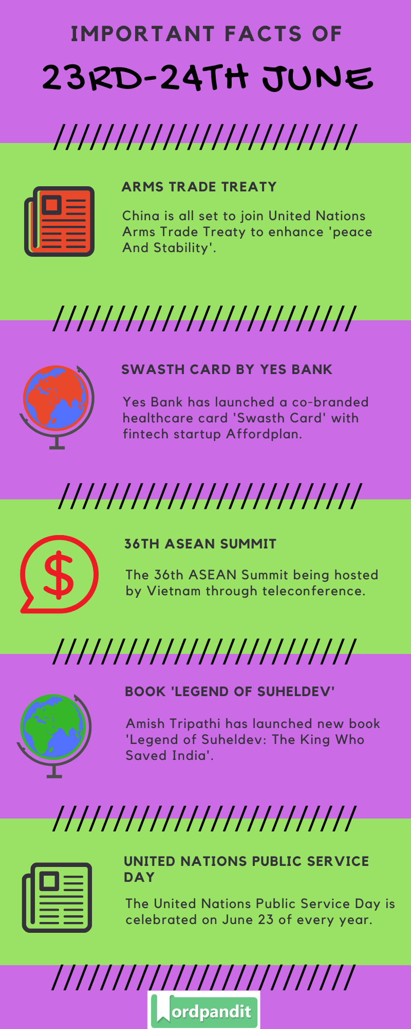 Daily Current Affairs 23rd-24th June 2020 Current Affairs Quiz 23rd-24th June 2020 Current Affairs Infographic