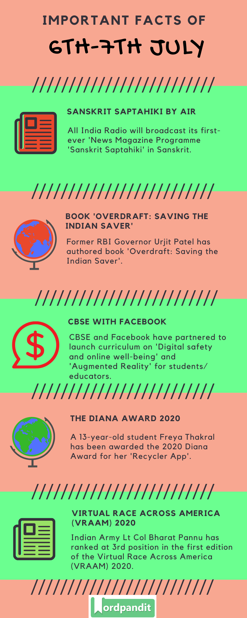 Daily Current Affairs 6th-7th July 2020 Current Affairs Quiz 6th-7th July 2020 Current Affairs Infographic