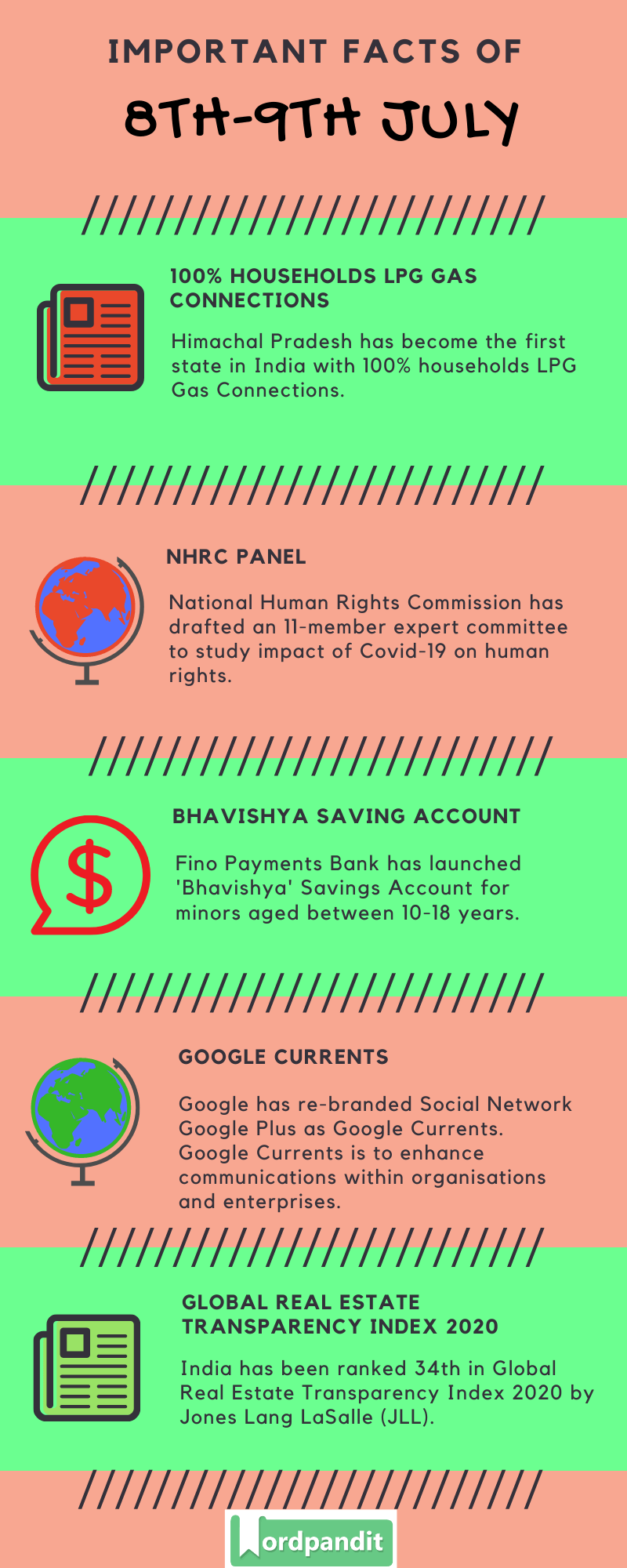 Daily Current Affairs 8th-9th July 2020 Current Affairs Quiz 8th-9th July 2020 Current Affairs Infographic
