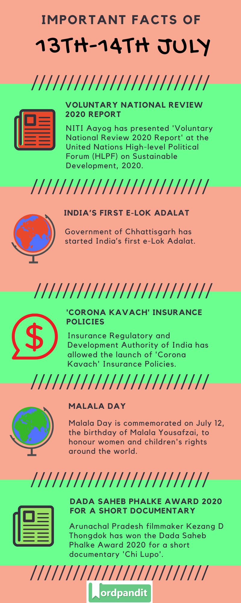 Daily Current Affairs 13th-14th July 2020 Current Affairs Quiz 13th-14th July 2020 Current Affairs Infographic