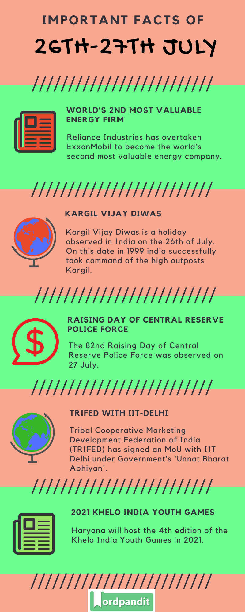 Daily Current Affairs 26th-27th July 2020 Current Affairs Quiz 26th-27th July 2020 Current Affairs Infographic