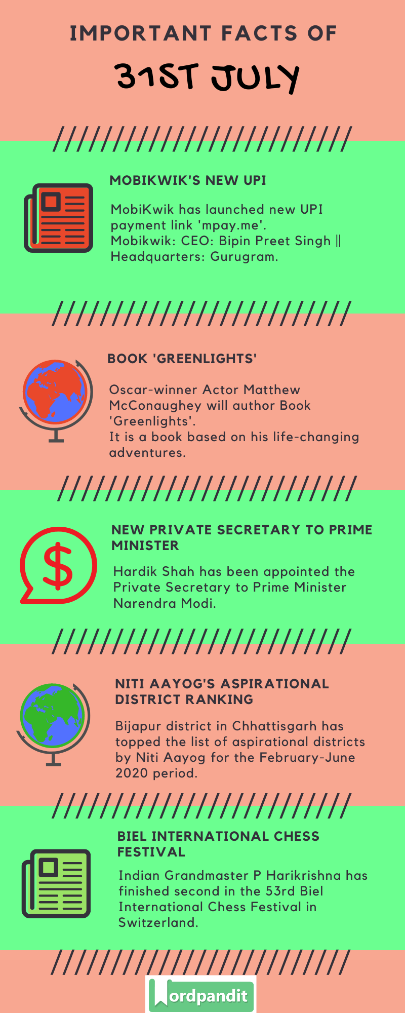 Daily Current Affairs 31st July 2020 Current Affairs Quiz 31st July 2020 Current Affairs Infographic
