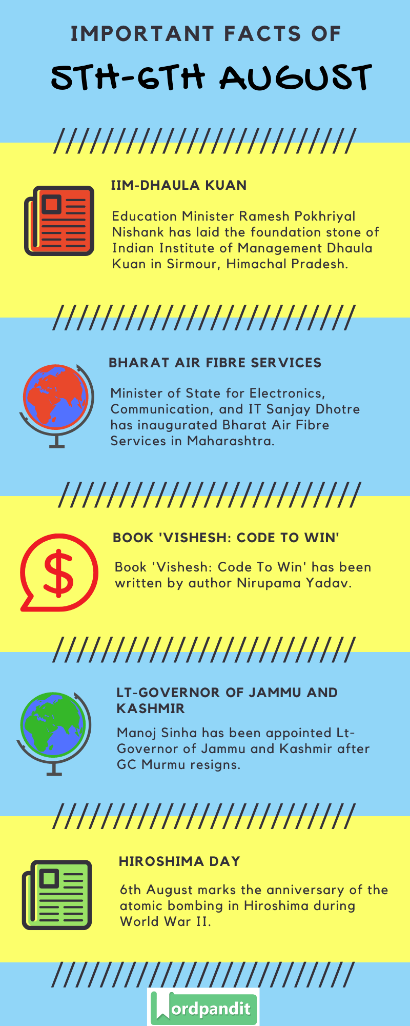 Daily Current Affairs 5th-6th August 2020 Current Affairs Quiz 5th-6th August 2020 Current Affairs Infographic