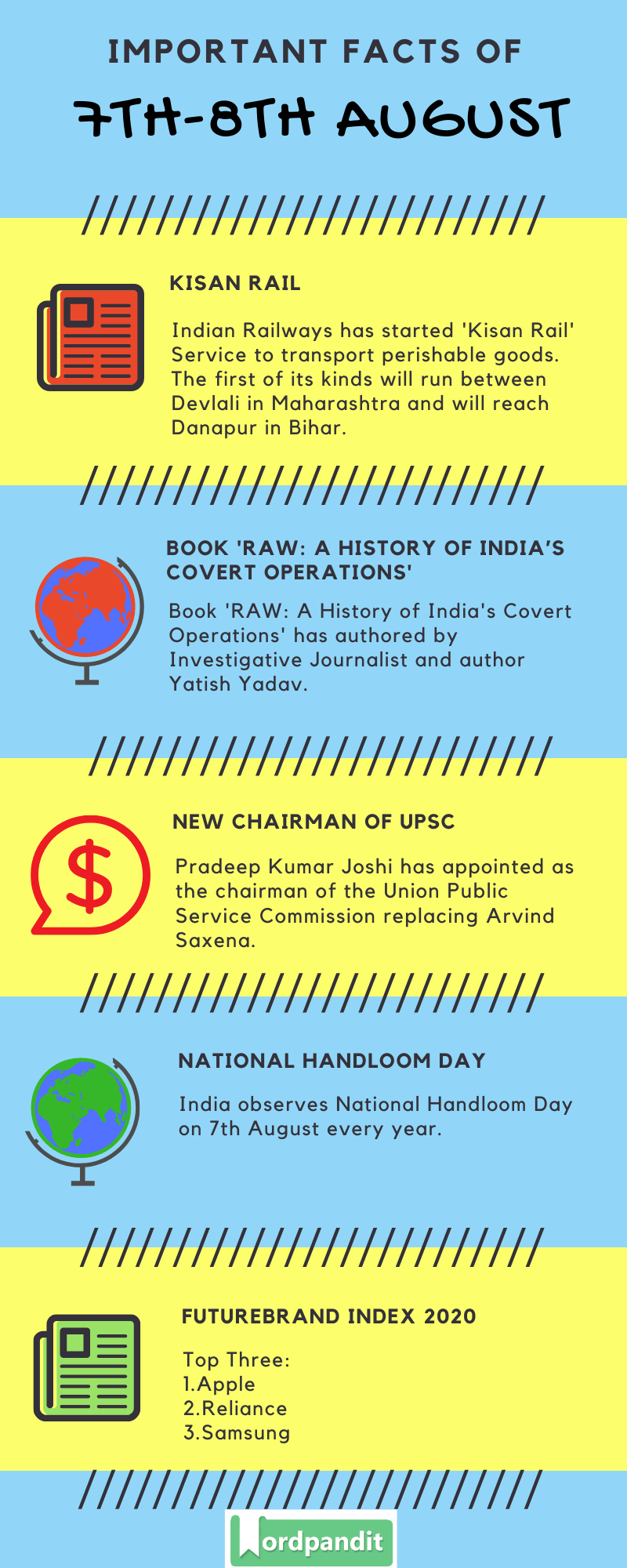 Daily Current Affairs 7th-8th August 2020 Current Affairs Quiz 7th-8th August 2020 Current Affairs Infographic