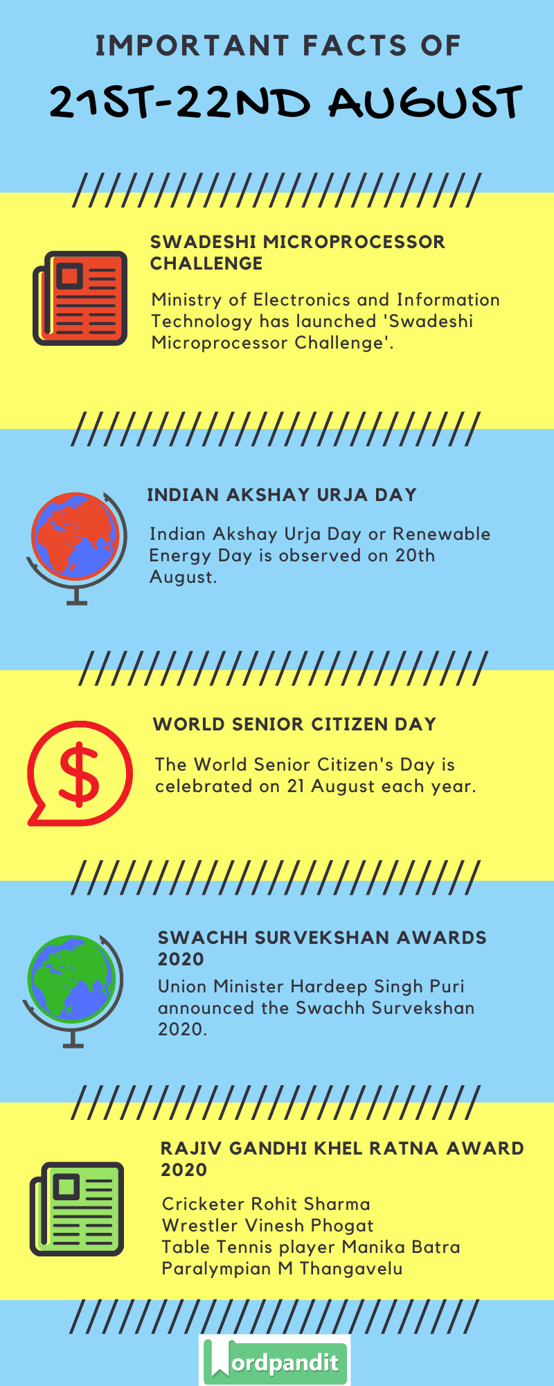 Daily Current Affairs 21st-22nd August 2020 Current Affairs Quiz 21st-22nd August 2020 Current Affairs Infographic