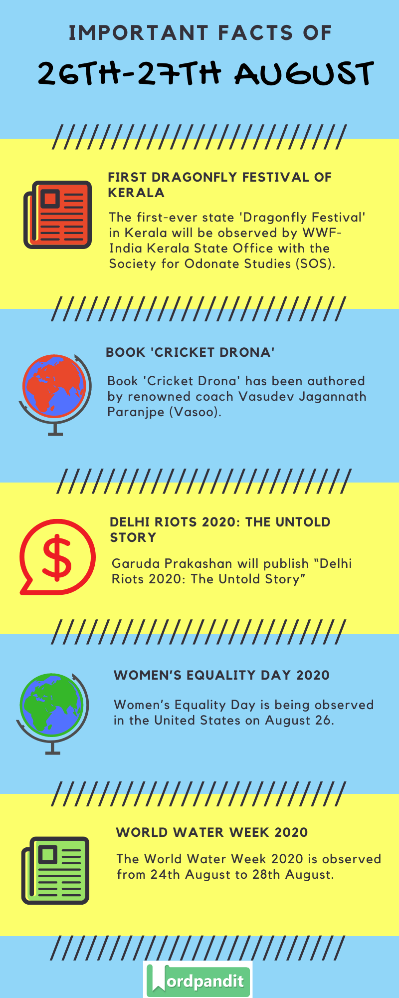 Daily Current Affairs 26th-27th August 2020 Current Affairs Quiz 26th-27th August 2020 Current Affairs Infographic