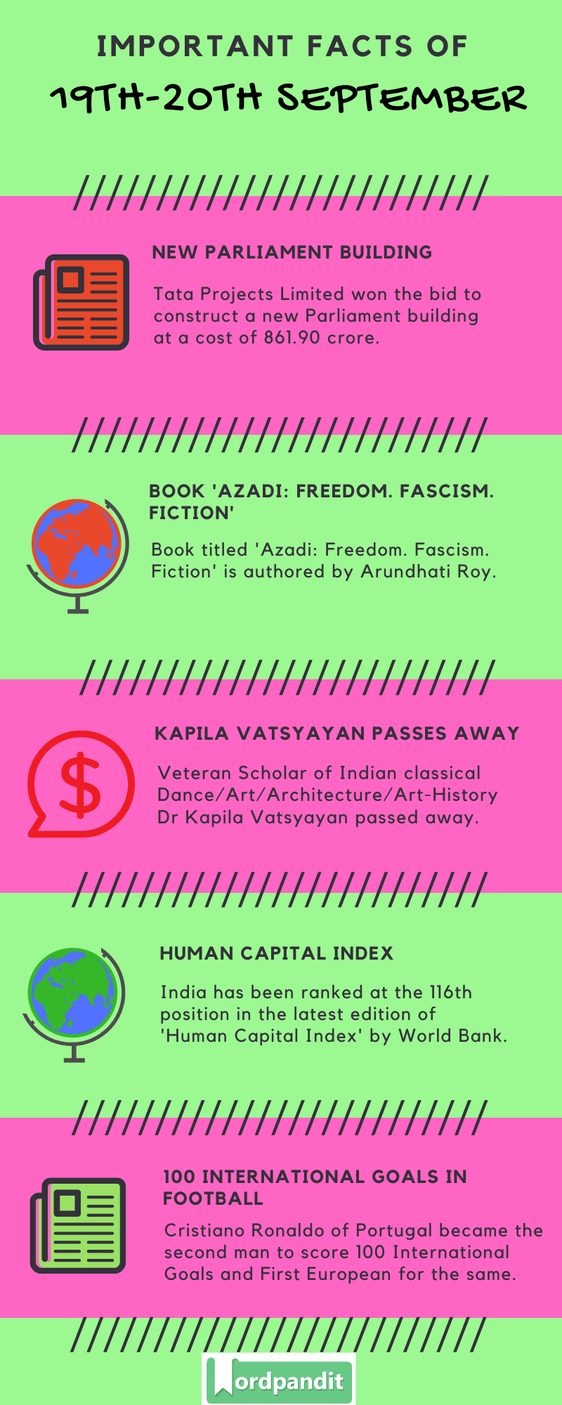 Daily Current Affairs 19th-20th September 2020 Current Affairs Quiz 19th-20th September 2020 Current Affairs Infographic
