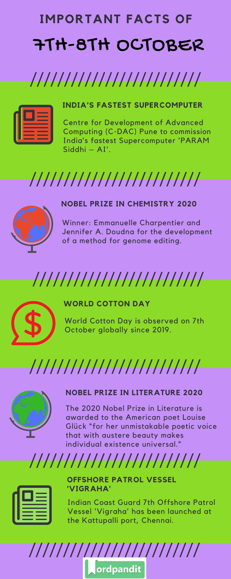 Daily Current Affairs 7th-8th October 2020 Current Affairs Quiz 7th-8th October 2020 Current Affairs Infographic