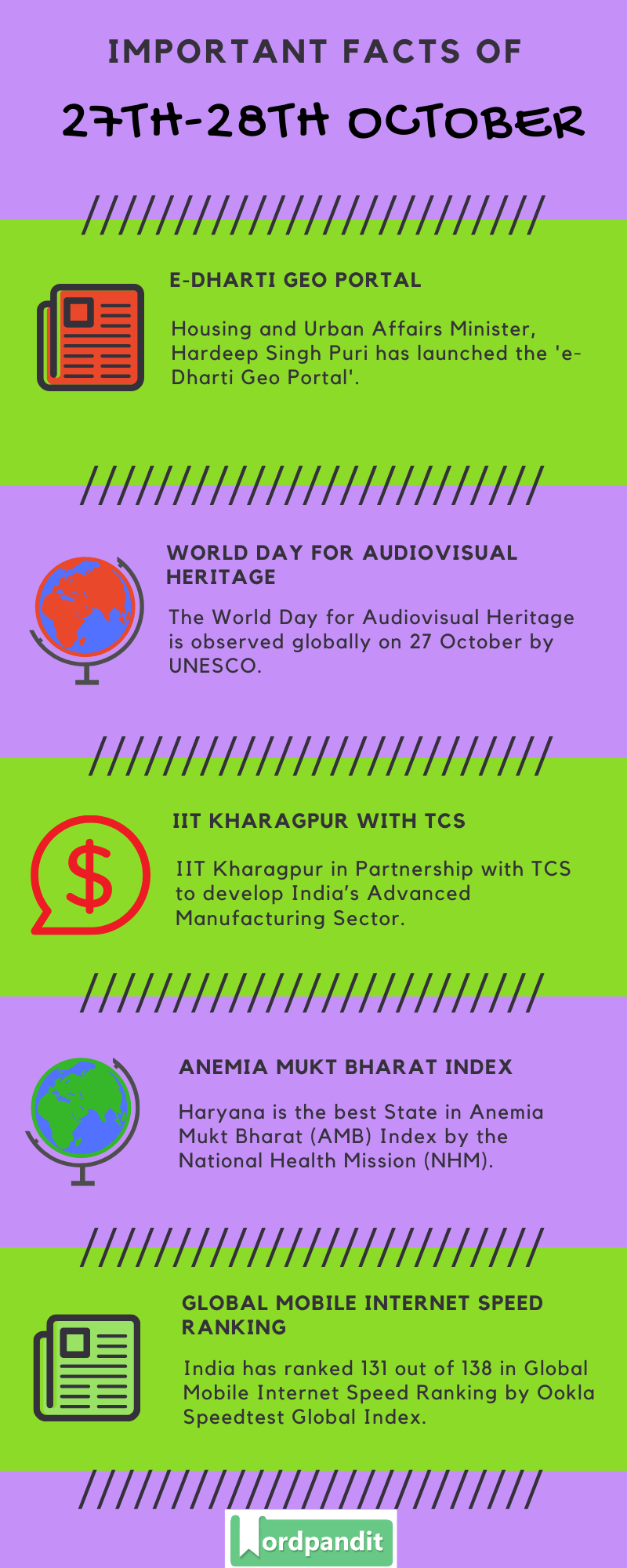 Daily Current Affairs 27th-28th October 2020 Current Affairs Quiz 27th-28th October 2020 Current Affairs Infographic