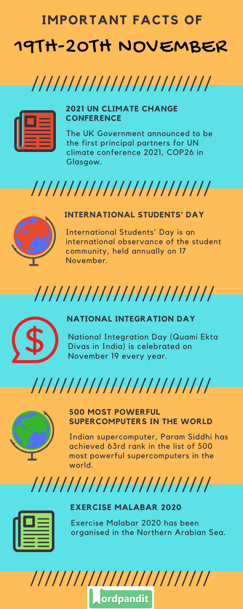 Daily Current Affairs 19th-20th November 2020 Current Affairs Quiz 19th-20th November 2020 Current Affairs Infographic